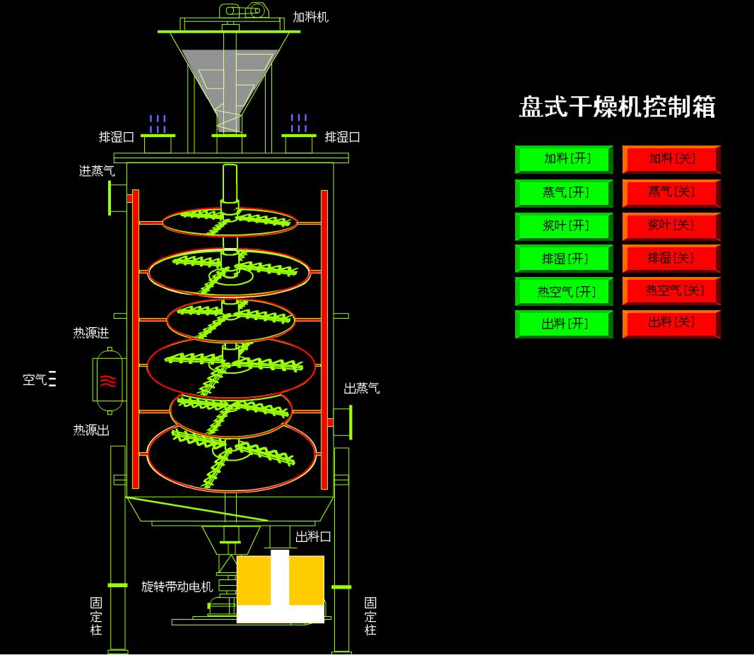 盘式干燥机.jpg